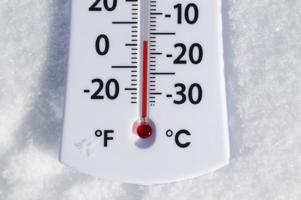 Converting Celsius to Fahrenheit — The Quick and Dirty Way